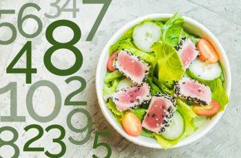 Dieta dos pontos emagrecimento sem restrição